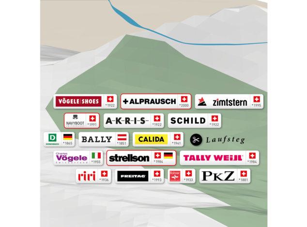 Schweizer Marken